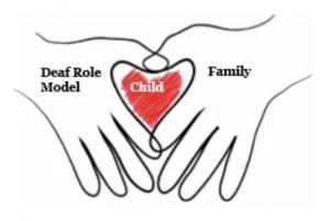 Deaf Role Model Program